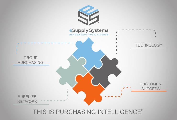 eSupply Systems Postcard