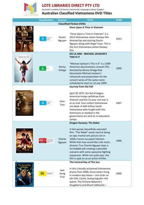 Australian Classified Vietnamese DVD Titles
