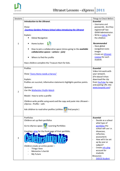 Ultranet Lesson Plans