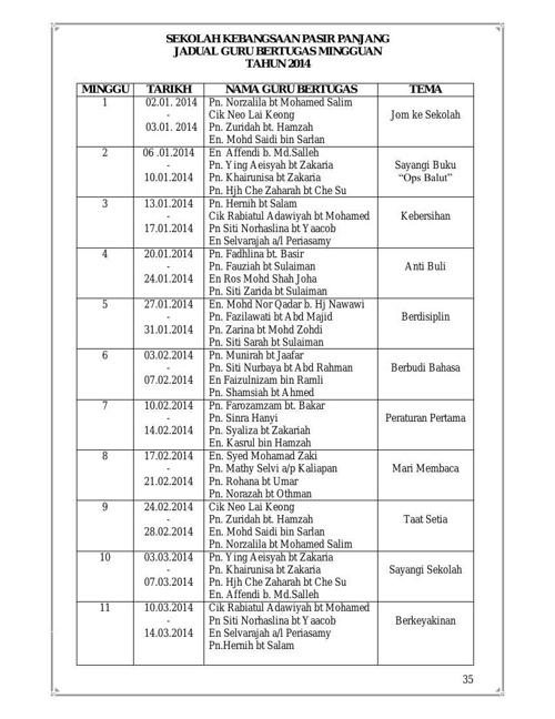 jadual guru bertugas 2014baru