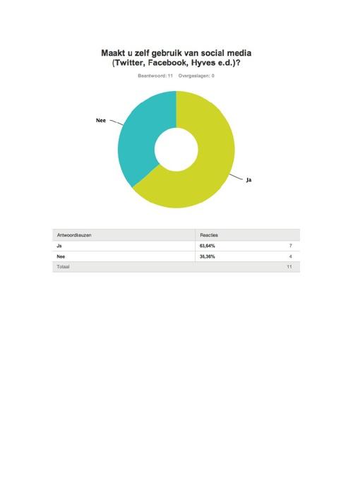 Enquete resultaten leerkrachten
