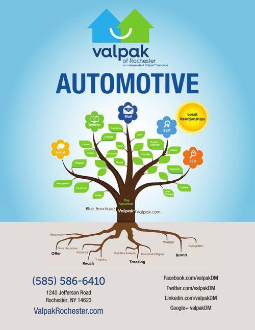 Valpak of Rochester Automotive