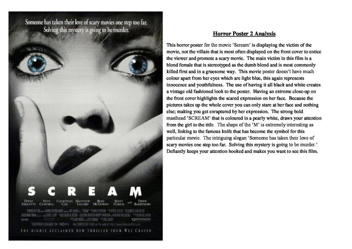 Horror Poster Analysis