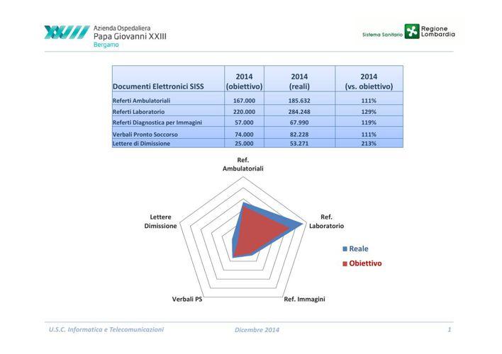 ICT - Anno 2014 - Tabelle Dati - SISS e Flussi