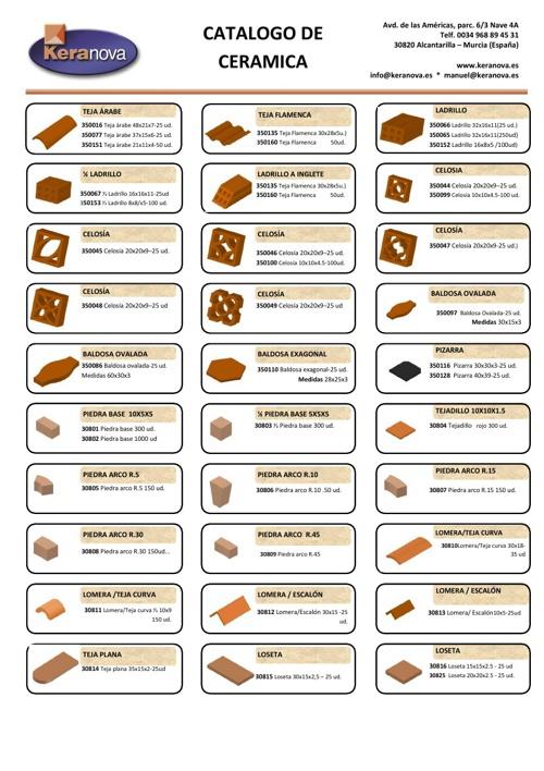 Catalogo Accesorios Ceramica y Resina de Keranova