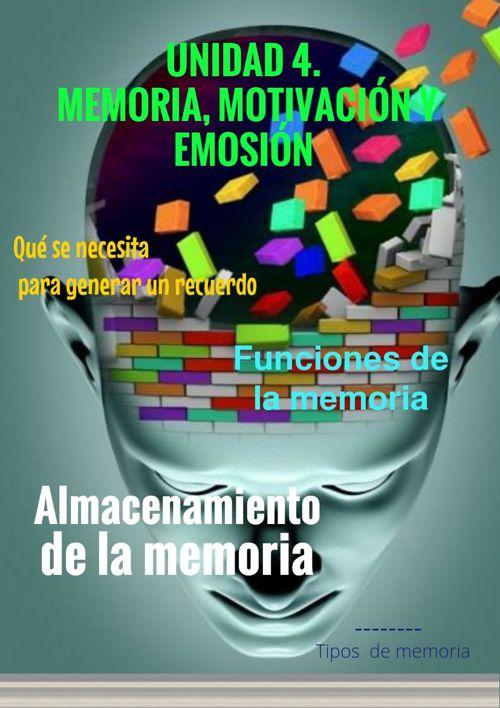 Copy of UNIDAD IV.  MEMORIA, MOTIVACIÓN Y EMOCIÓN