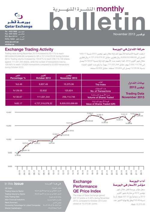 Qatar Exchange Monthly Bulletin