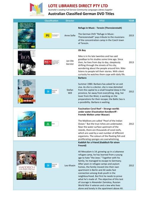 Australian Classified German DVD Titles