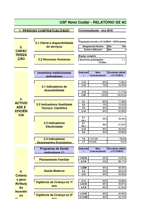 Relatório de Actividades 2010