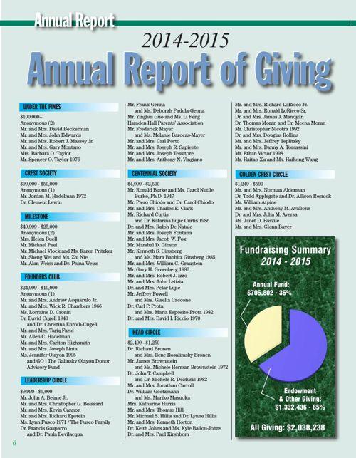 Hamden Hall 2015 Annual Report