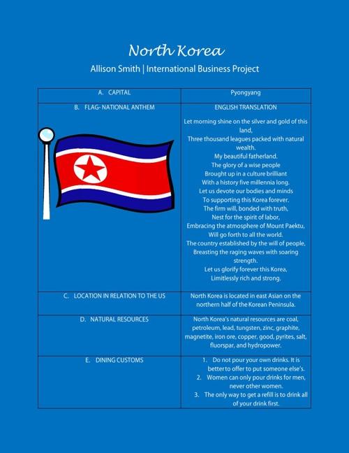 North Korea | International Business Projecy