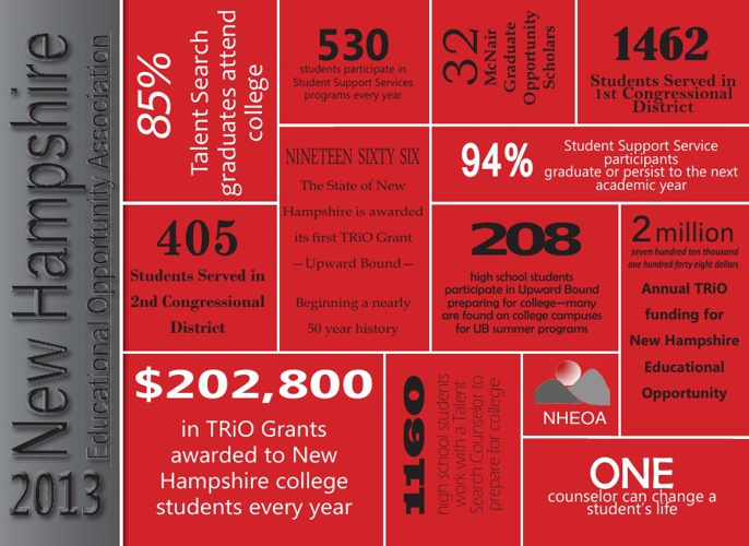 2013 New Hampshire Educational Opportunity Fact Book, EXPANDED V