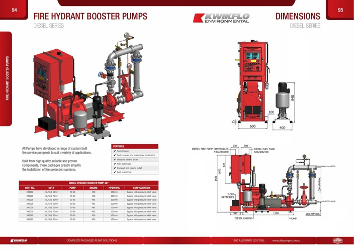 Diesel Series Fire Hydrant Booster Pump
