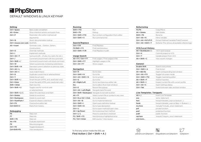 PhpStorm_ReferenceCard