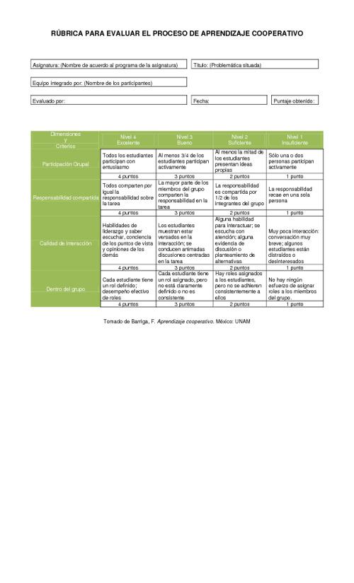 Ejemplo de Rúbricas y Listas de cotejo