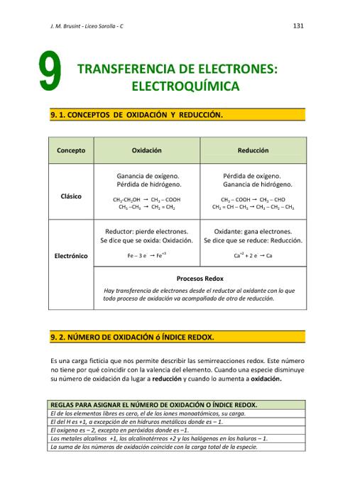Transferencia de electrones - JMB