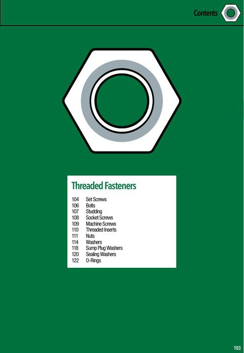 05-Threaded Fasteners