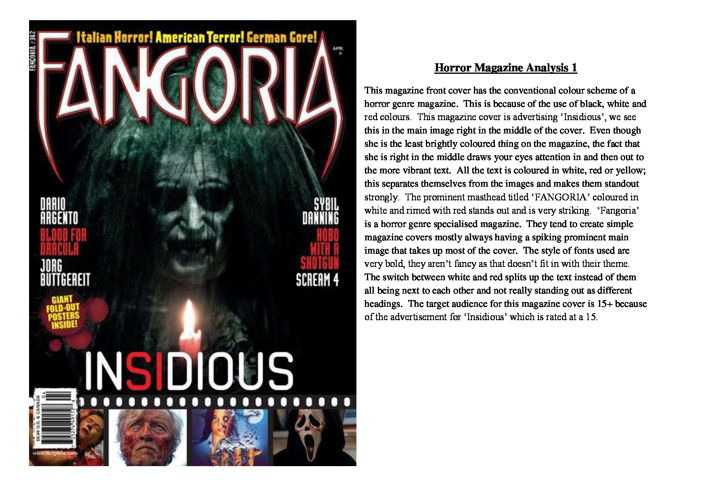 Horror Magazine Analysis