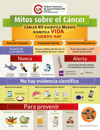 Infografias INC 2015