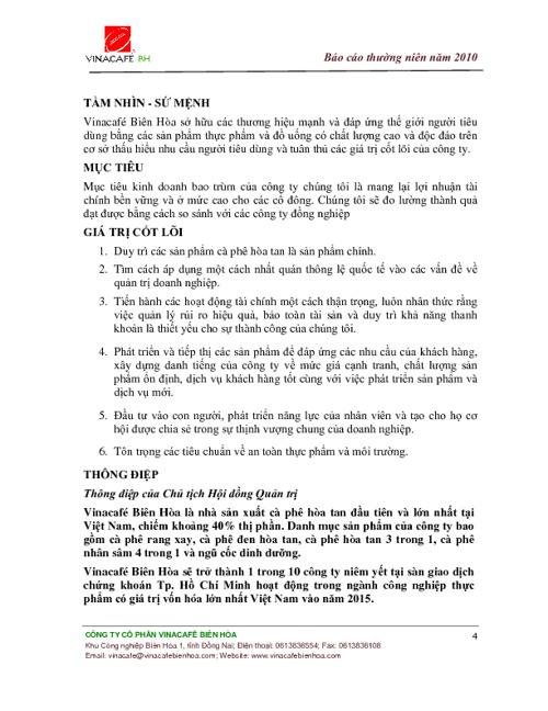 Báo cáo thường niên Vinacafé Biên Hòa 2010