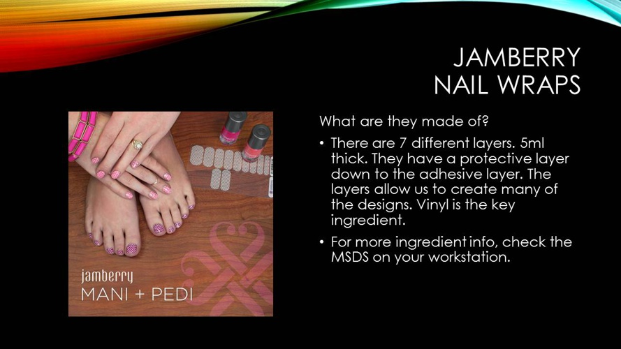 Jamberry Products