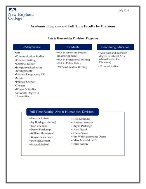 Academic Programs and Full Time Faculty by Divisions