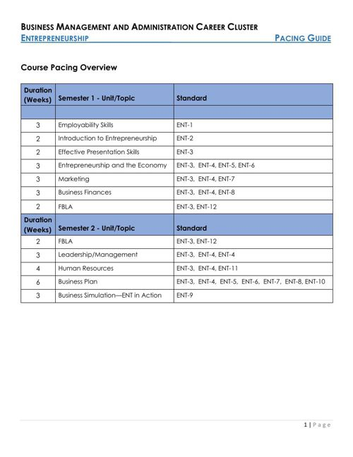 Standard I--Pacing Guide--Entrepreneurship (Freeman)