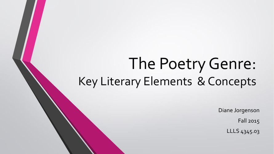 The Poetry Genre flipbook