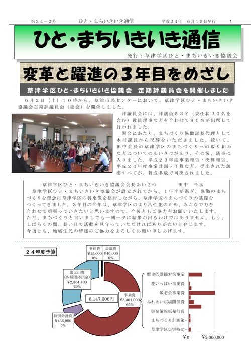 草津学区(その2)