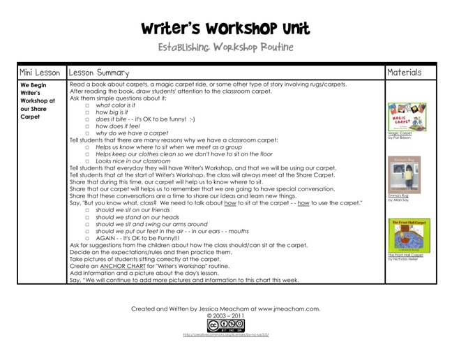 Writer's Workshop Lessons