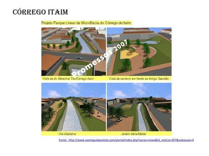 Córrego Itaim