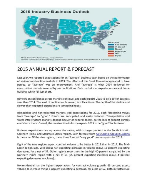 2015 ANNUAL REPORT & FORECAST