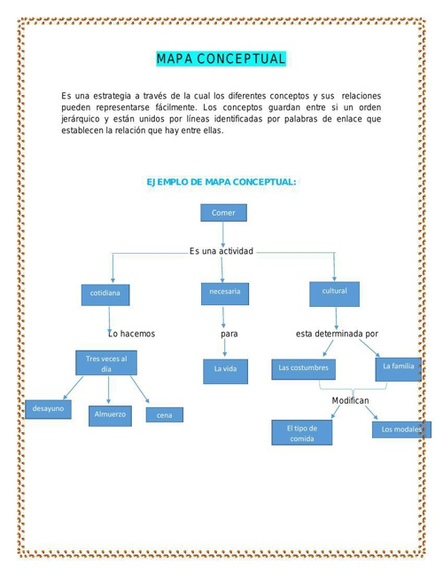 MAPA CONCEPTUAL 3