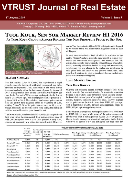 Tuol Kouk-Sen Sok Market Review - Vtrust Appraisal - English