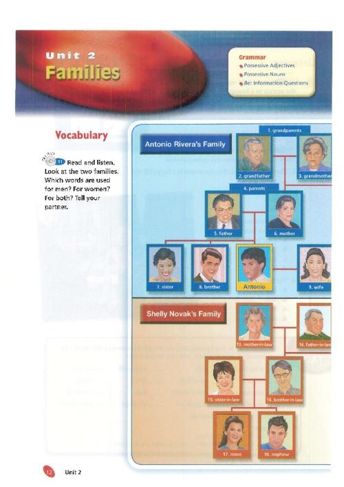 Unit 2 - Families