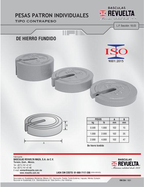 RM 234 PESAS PATRÓN INDIVIDUALES
