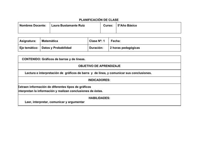 PLANIFICACIÓN  DE MATEMÁTICAS 5TO. BÁSICO  - DATOS Y PROBABILIDA