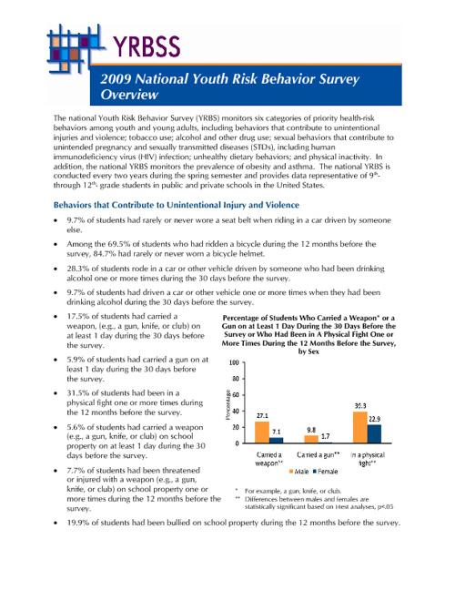 National Youth Risk Behavior Survey