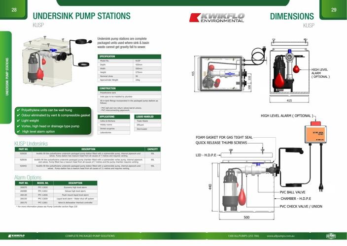 Kwikflo KUSP Undersink Pump Stations