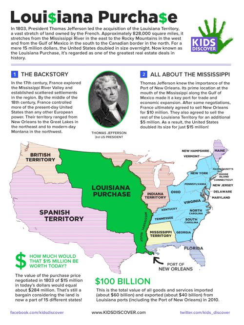 a history and importance of the louisiana purchase