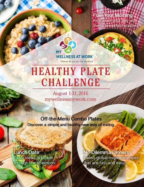 HealthyPlate.challenge