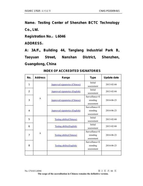 CNAS Registration