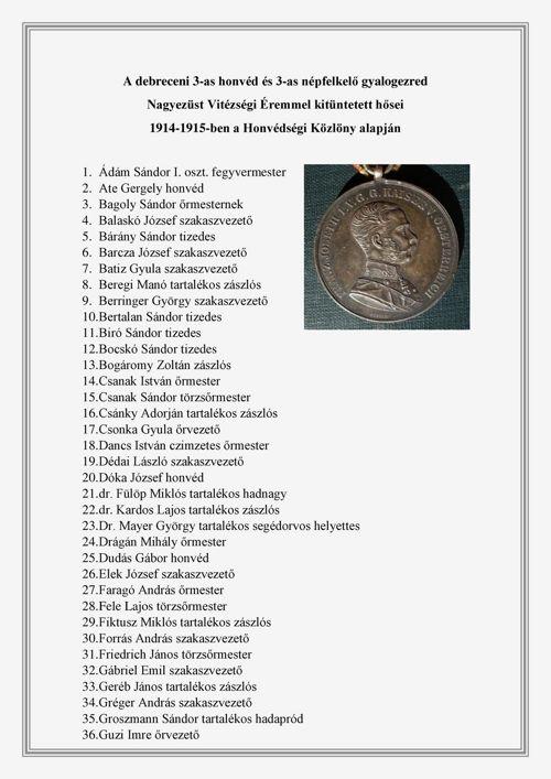 3-as honvédezred Nagezüst Vitézségi Éremmel kitüntettjei
