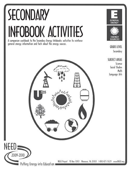 Energy Flip Book