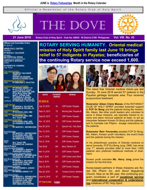 RC Holy Spirit THE DOVE  Vol. VIII No. 43  June 21, 2016