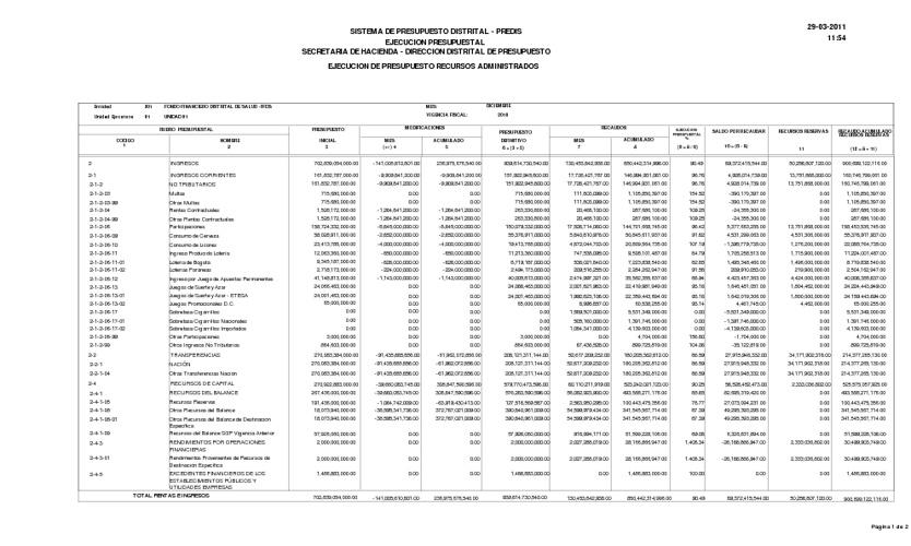 Fondo Financiero diciembre 2010