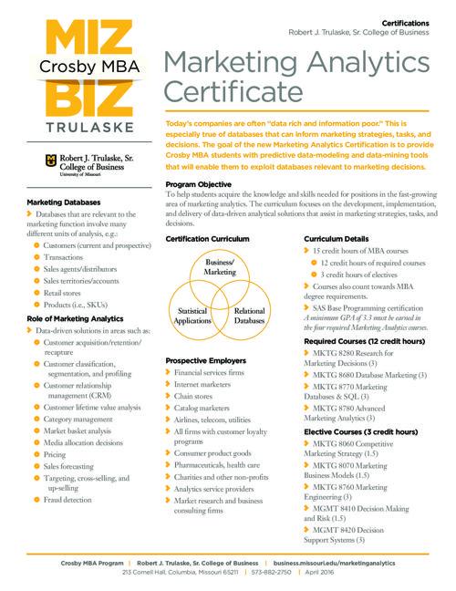 Marketing Analytics Certificate F16