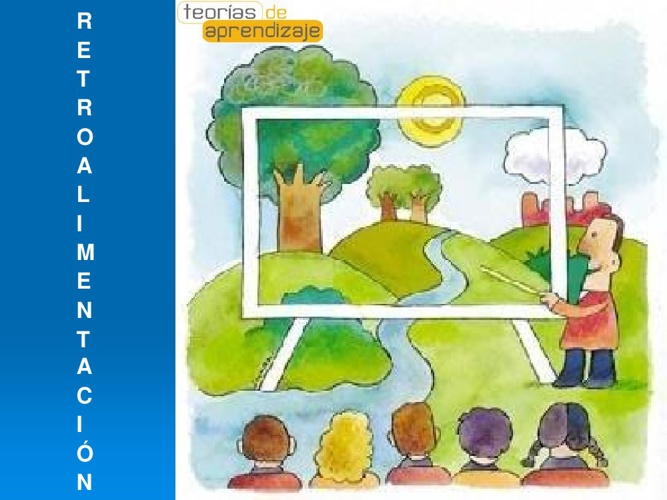 Retroalimentación teorías del aprendizaje