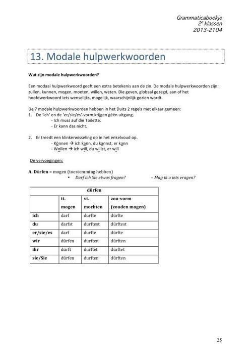 Grammaticaboekje 2e klassen (K.Dekker)deel3