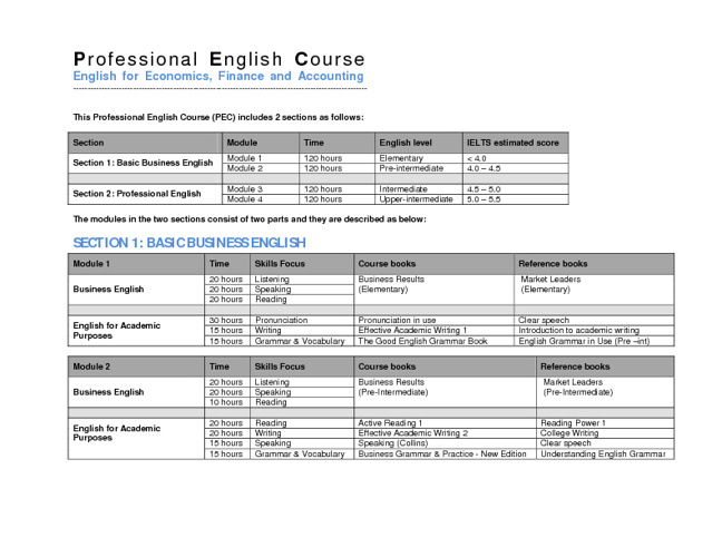 Professional English Courses (PEC)